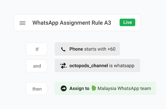 If Phone attribute starts with +60 and octopods_channel attribute is WhatsApp,                       then Assign to Malaysia WhatsApp Team